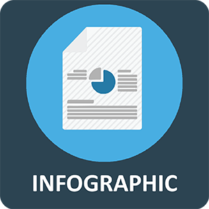Infographics course in banaglore